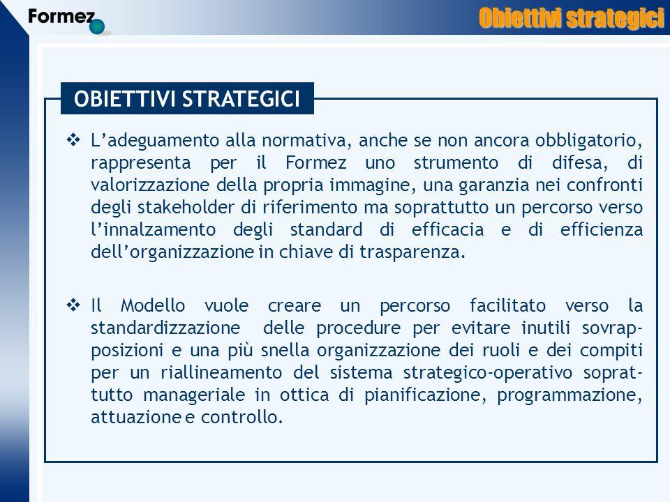 Obiettivi strategici OBIETTIVI STRATEGICI