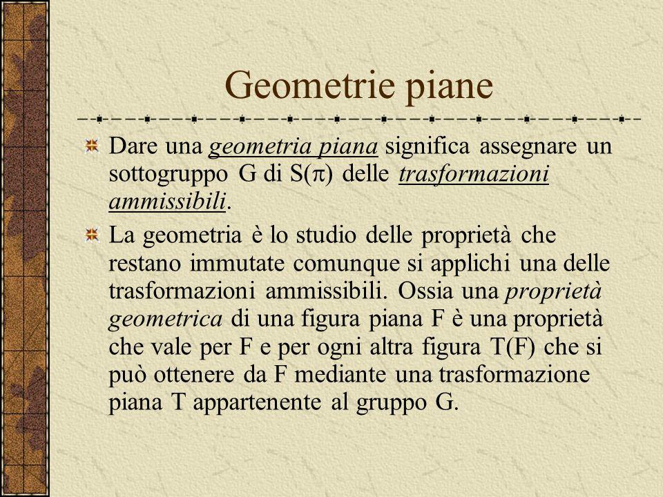 Geometrie piane Dare una geometria piana significa assegnare un sottogruppo G di S(p) delle trasformazioni ammissibili.