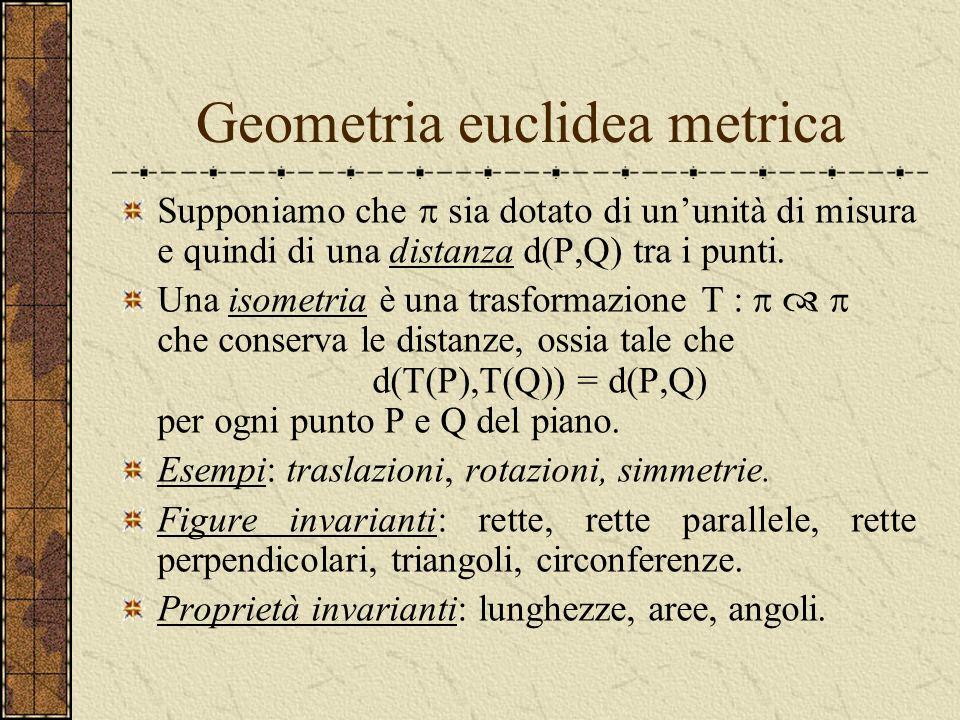 Geometria euclidea metrica
