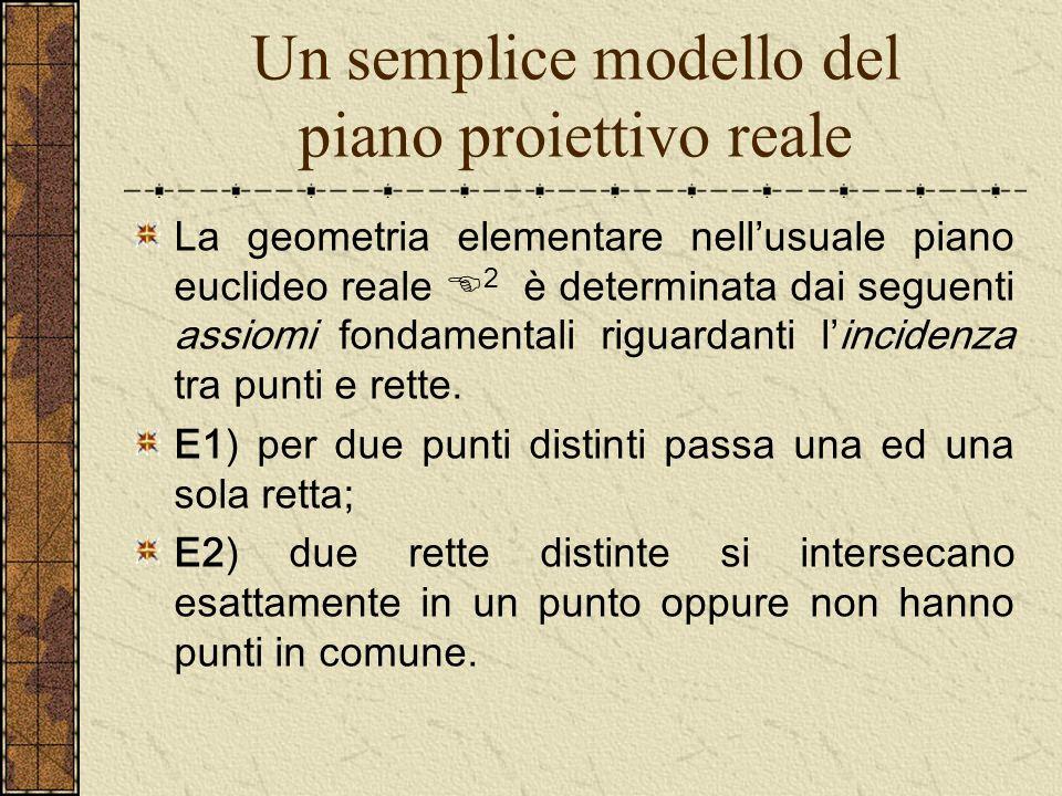 Un semplice modello del piano proiettivo reale