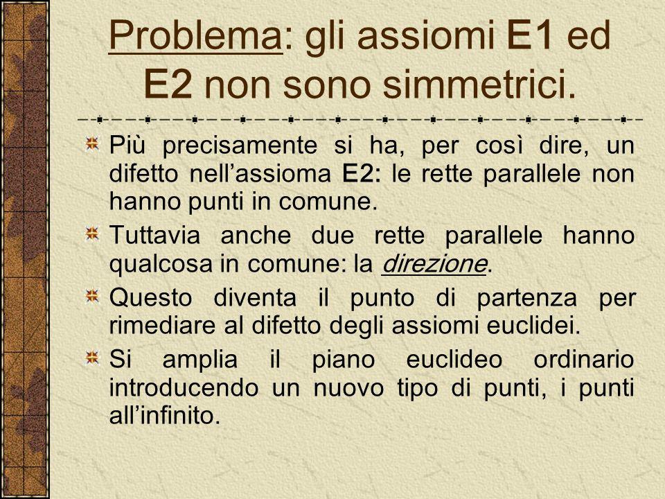 Problema: gli assiomi E1 ed E2 non sono simmetrici.