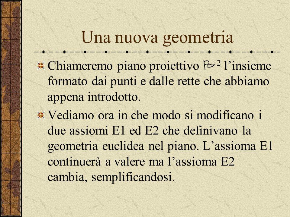Una nuova geometria Chiameremo piano proiettivo P2 l'insieme formato dai punti e dalle rette che abbiamo appena introdotto.