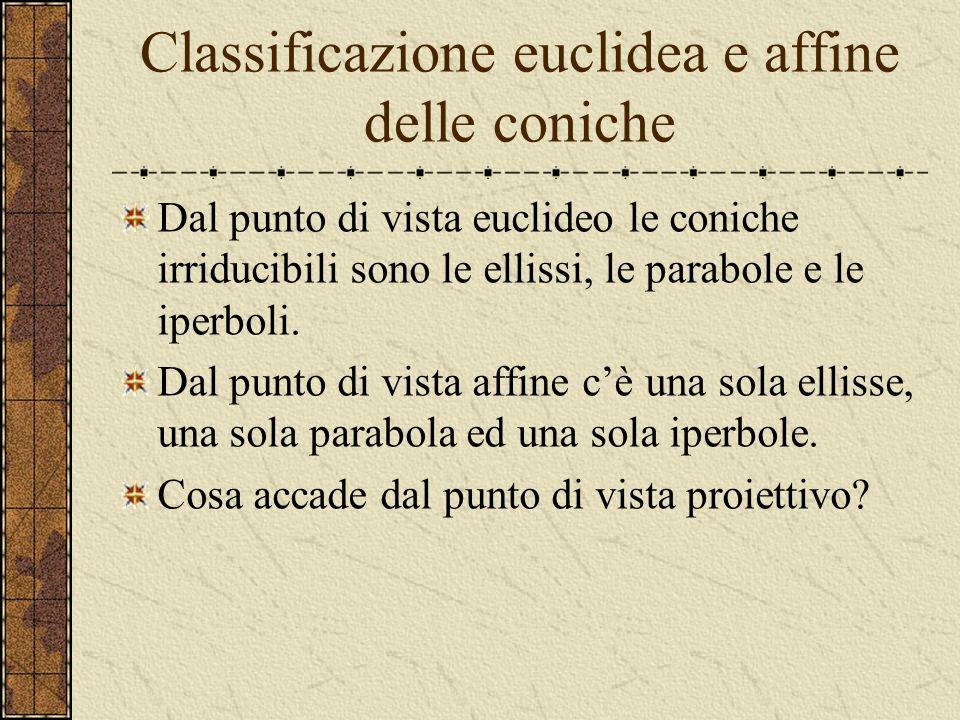 Classificazione euclidea e affine delle coniche