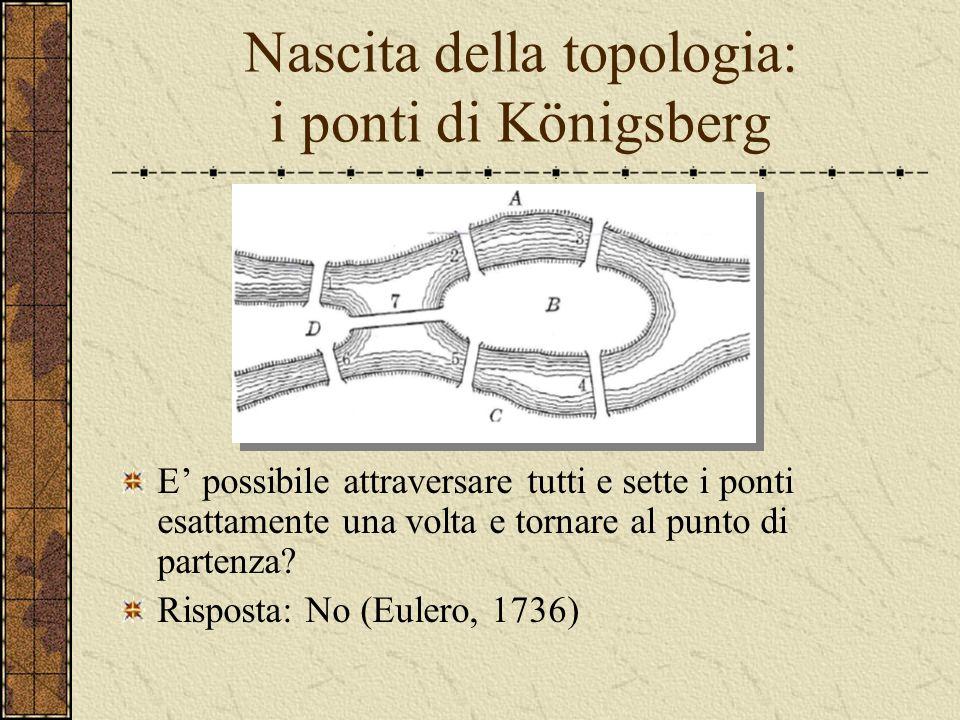Nascita della topologia: i ponti di Königsberg
