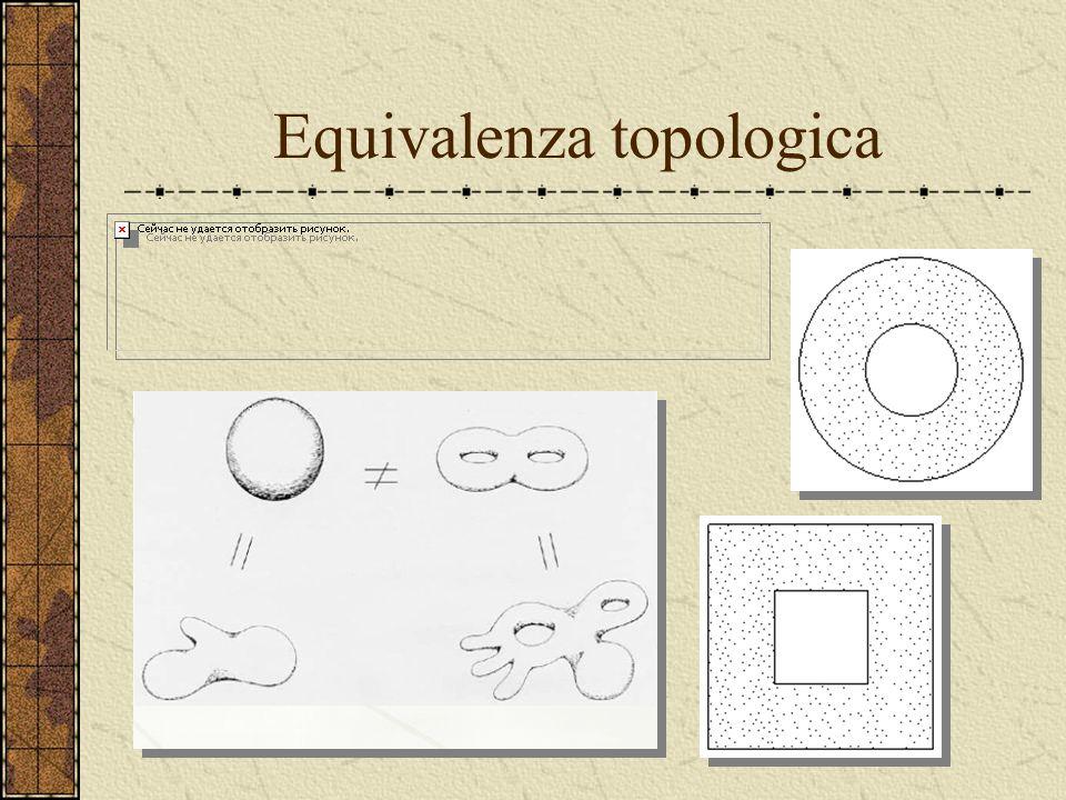 Equivalenza topologica