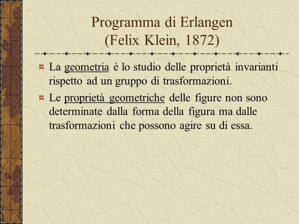 Programma di Erlangen (Felix Klein, 1872)