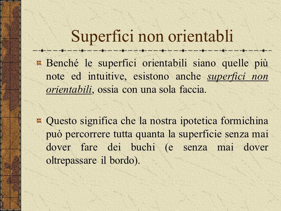 Superfici non orientabli