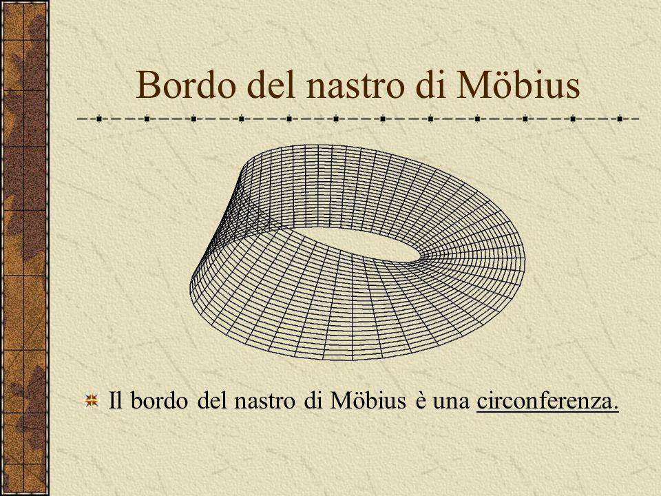 Bordo del nastro di Möbius