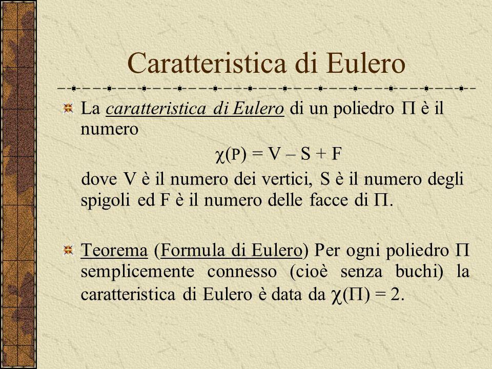 Caratteristica di Eulero