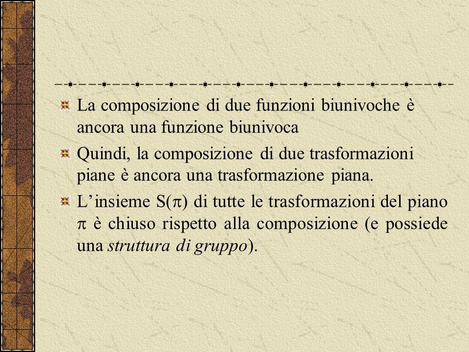 La composizione di due funzioni biunivoche è ancora una funzione biunivoca