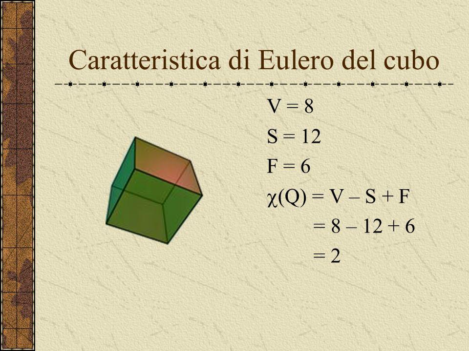 Caratteristica di Eulero del cubo