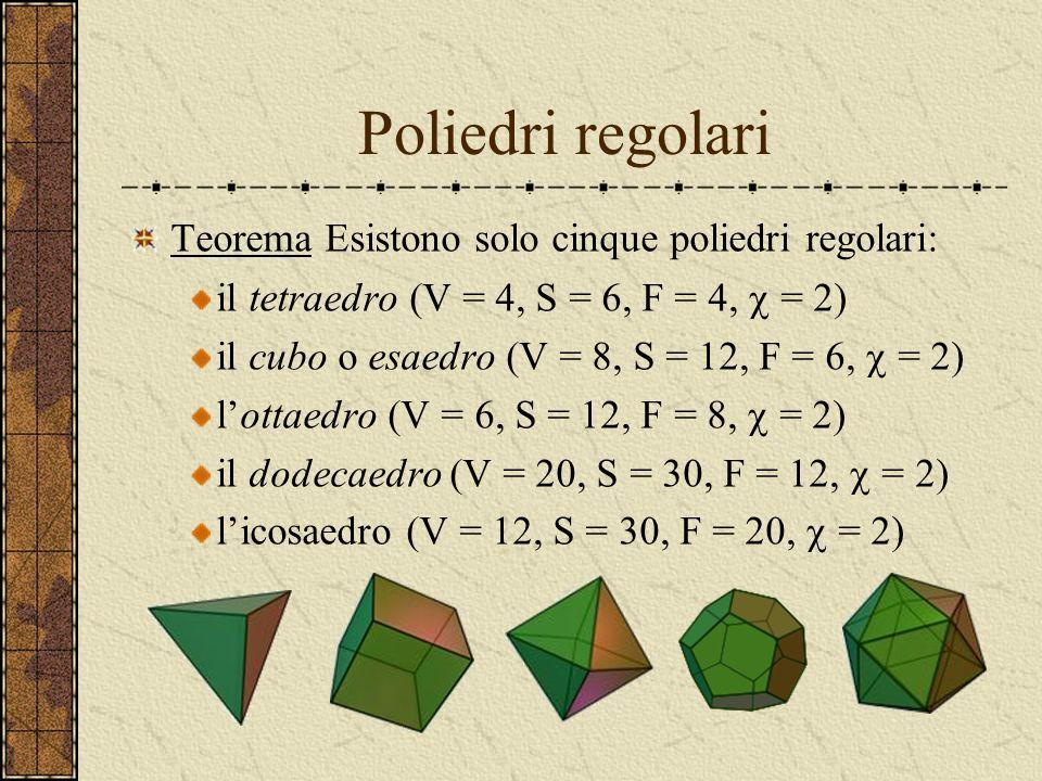 Poliedri regolari Teorema Esistono solo cinque poliedri regolari: