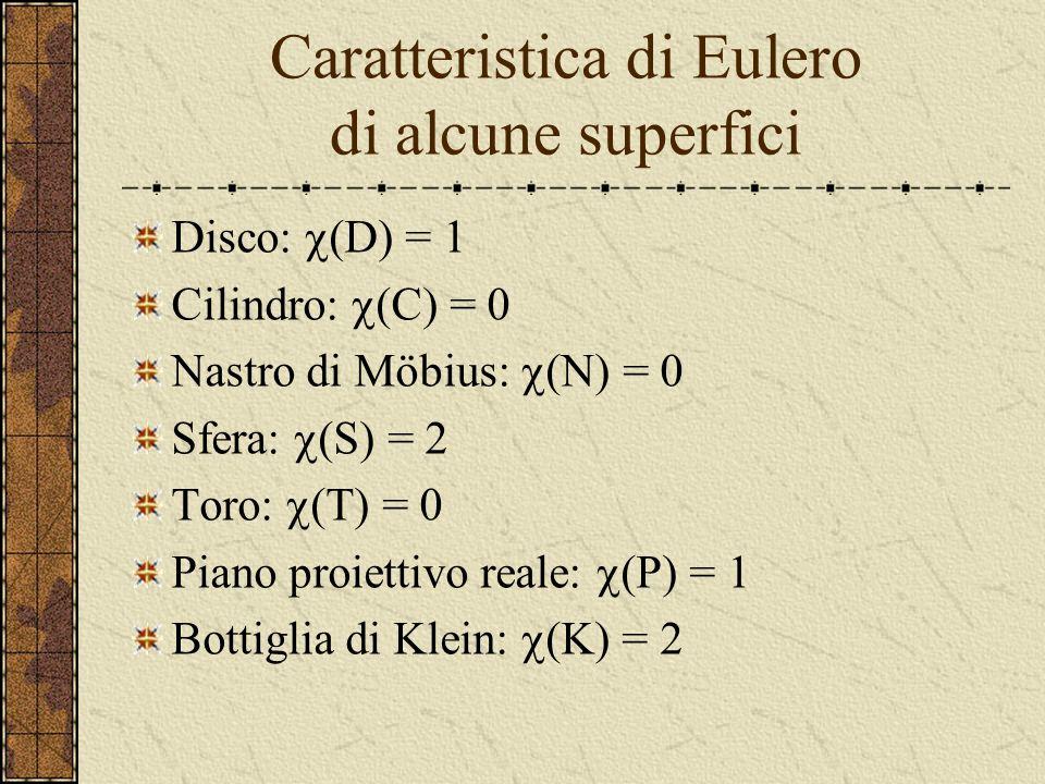 Caratteristica di Eulero di alcune superfici