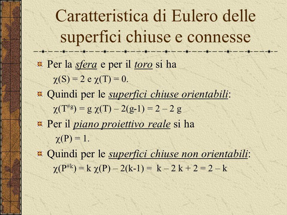 Caratteristica di Eulero delle superfici chiuse e connesse