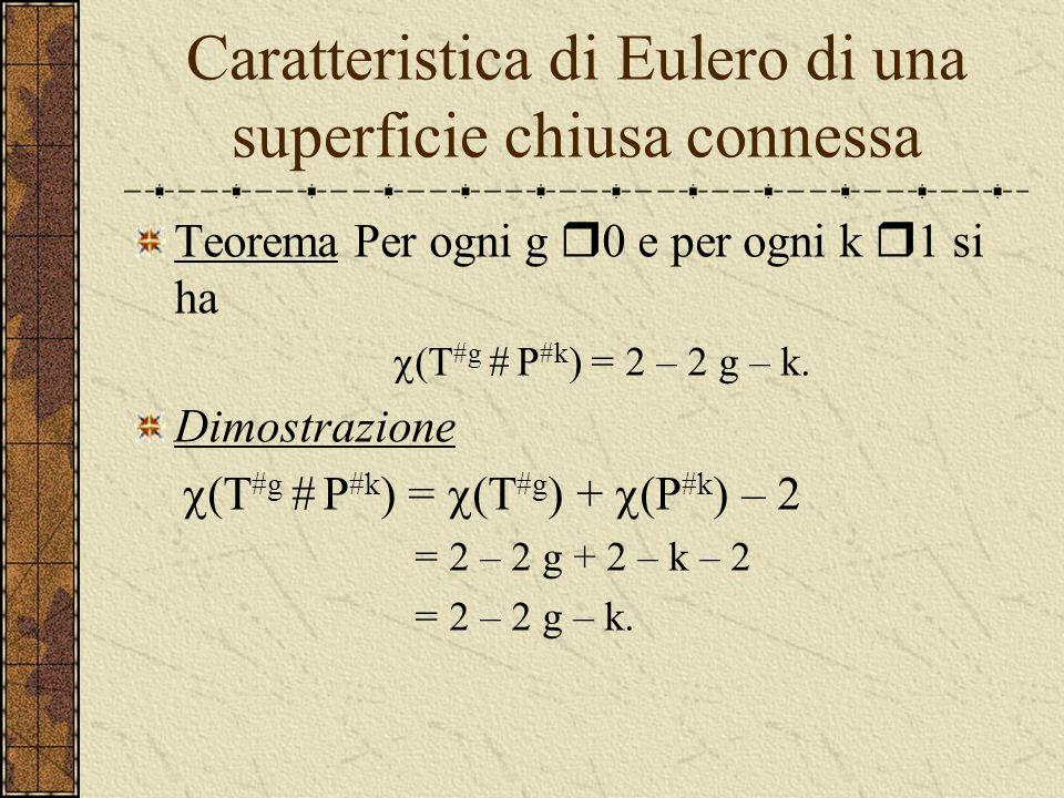 Caratteristica di Eulero di una superficie chiusa connessa