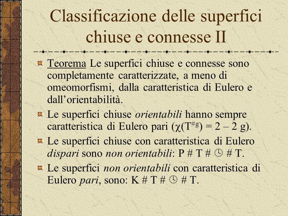 Classificazione delle superfici chiuse e connesse II