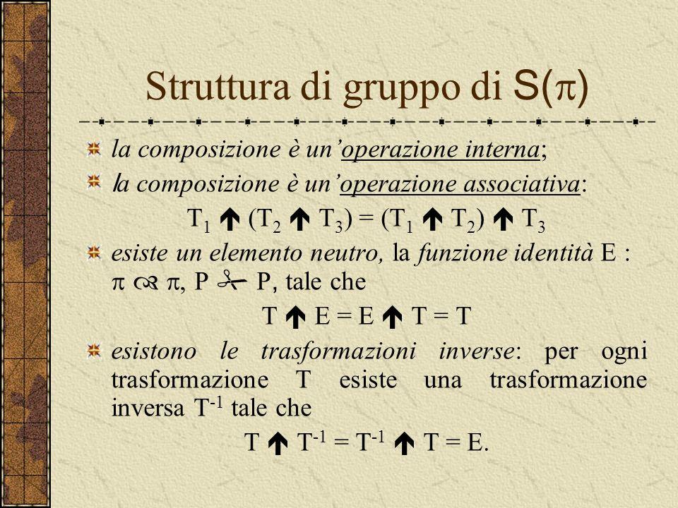 Struttura di gruppo di S(p)