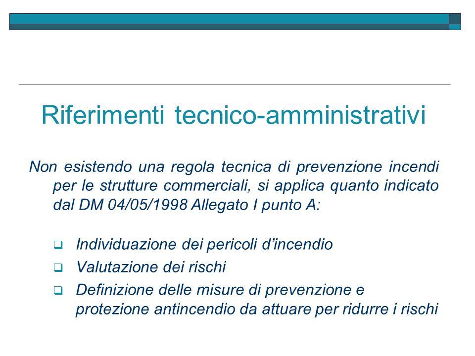 Riferimenti tecnico-amministrativi