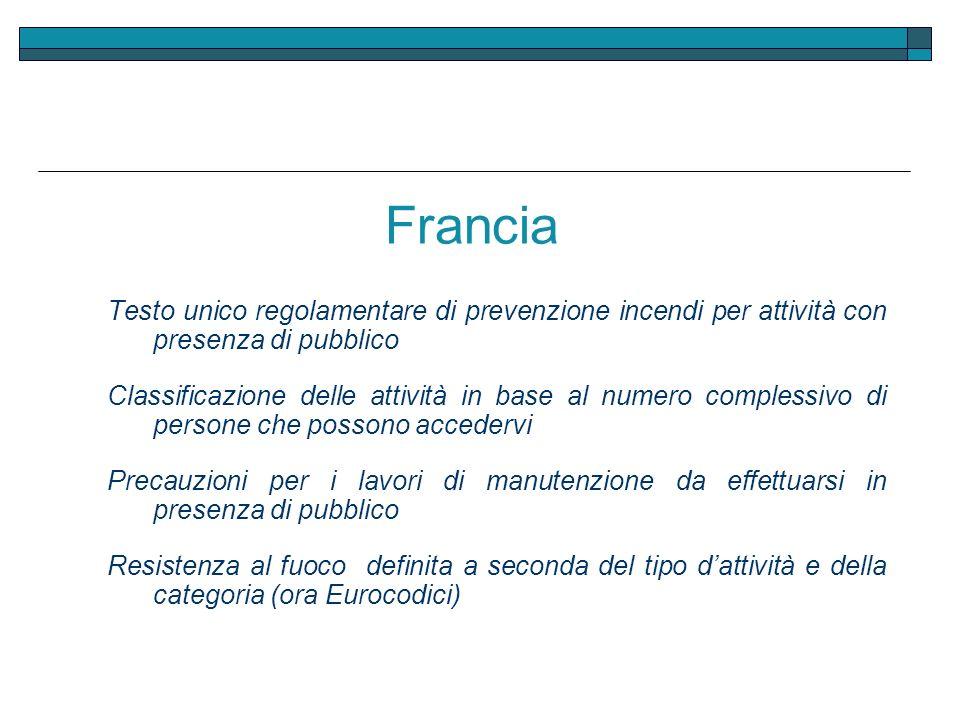 Francia Testo unico regolamentare di prevenzione incendi per attività con presenza di pubblico.