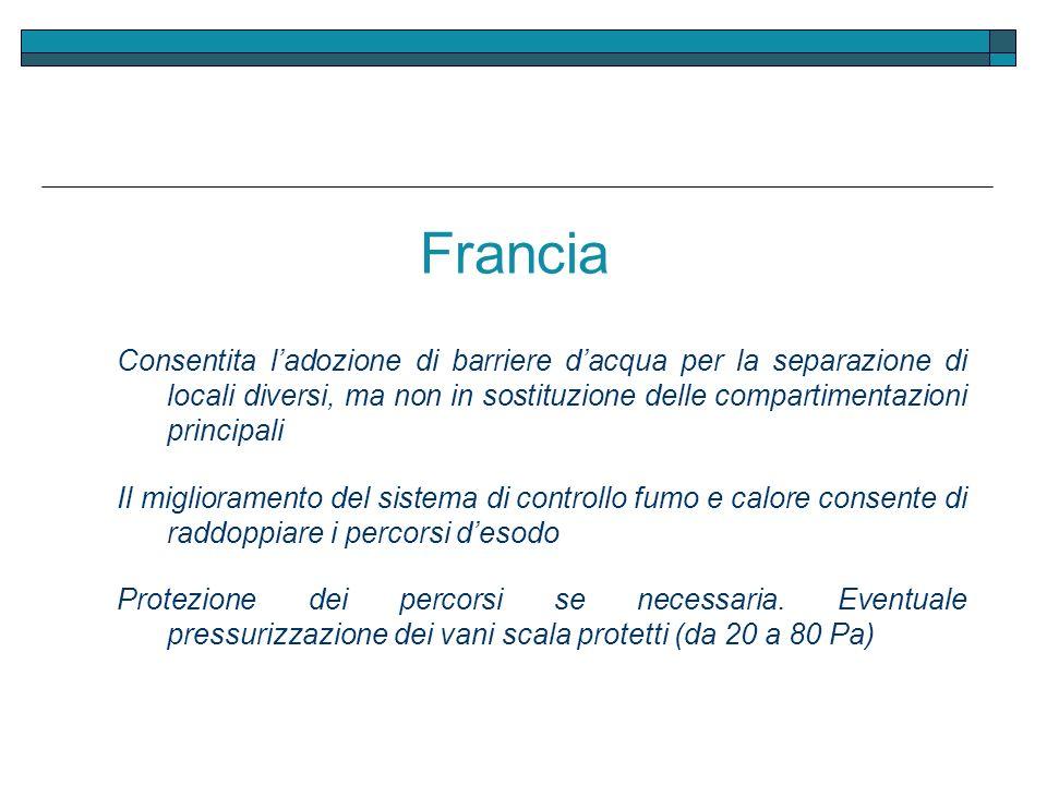 Francia Consentita l'adozione di barriere d'acqua per la separazione di locali diversi, ma non in sostituzione delle compartimentazioni principali.