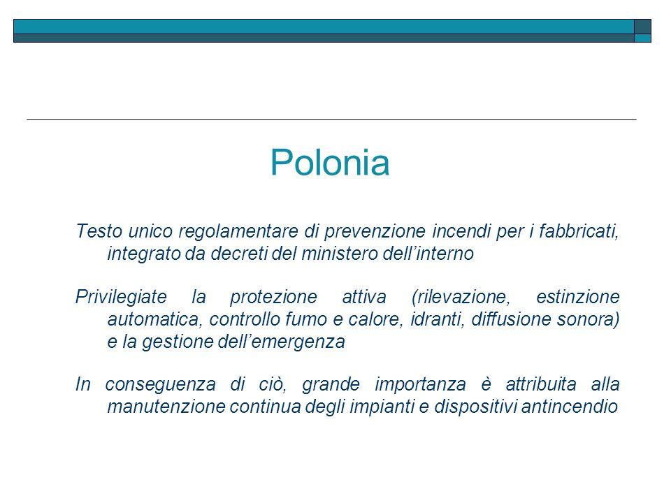 Polonia Testo unico regolamentare di prevenzione incendi per i fabbricati, integrato da decreti del ministero dell'interno.