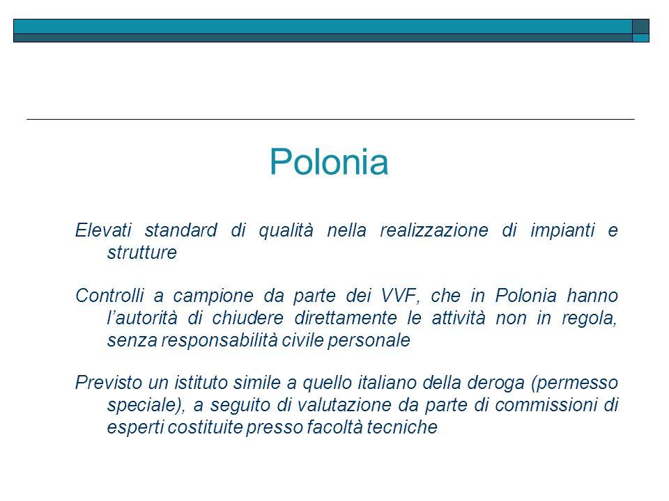 Polonia Elevati standard di qualità nella realizzazione di impianti e strutture.