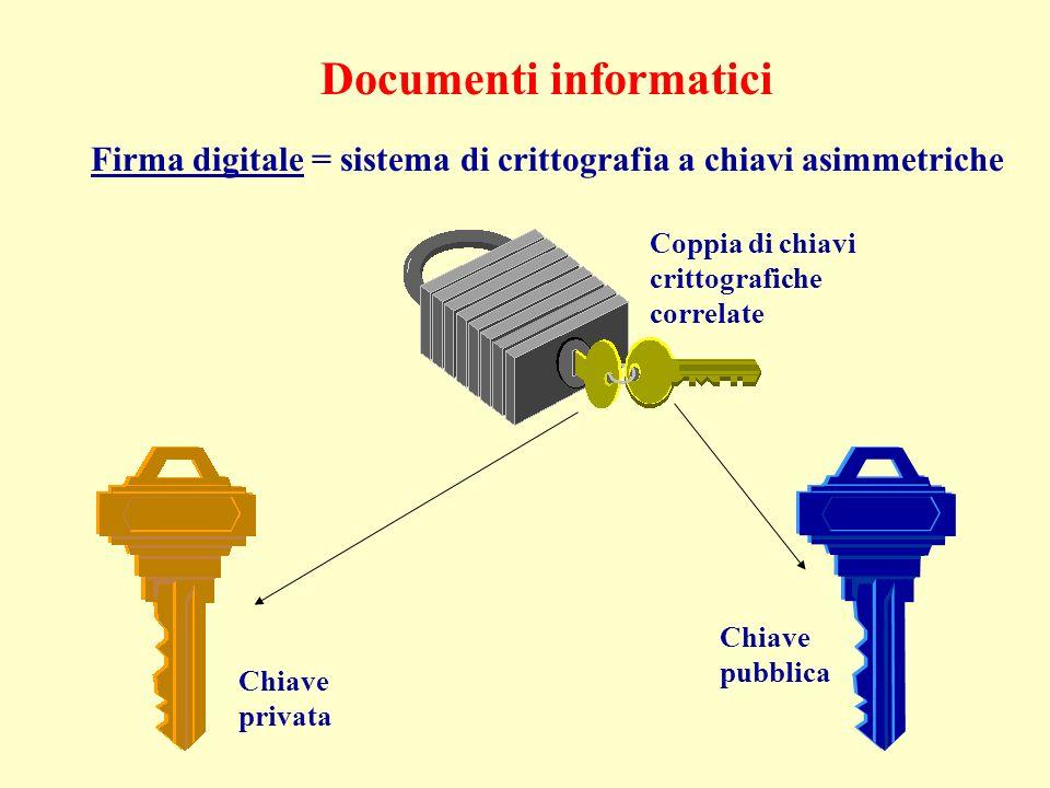 Documenti informatici