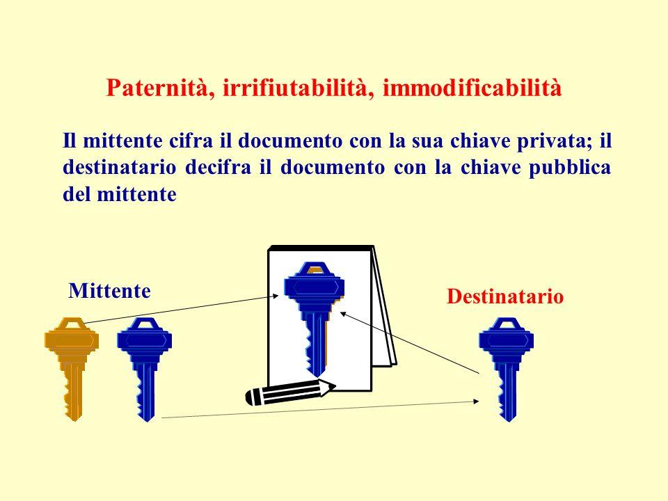 Paternità, irrifiutabilità, immodificabilità