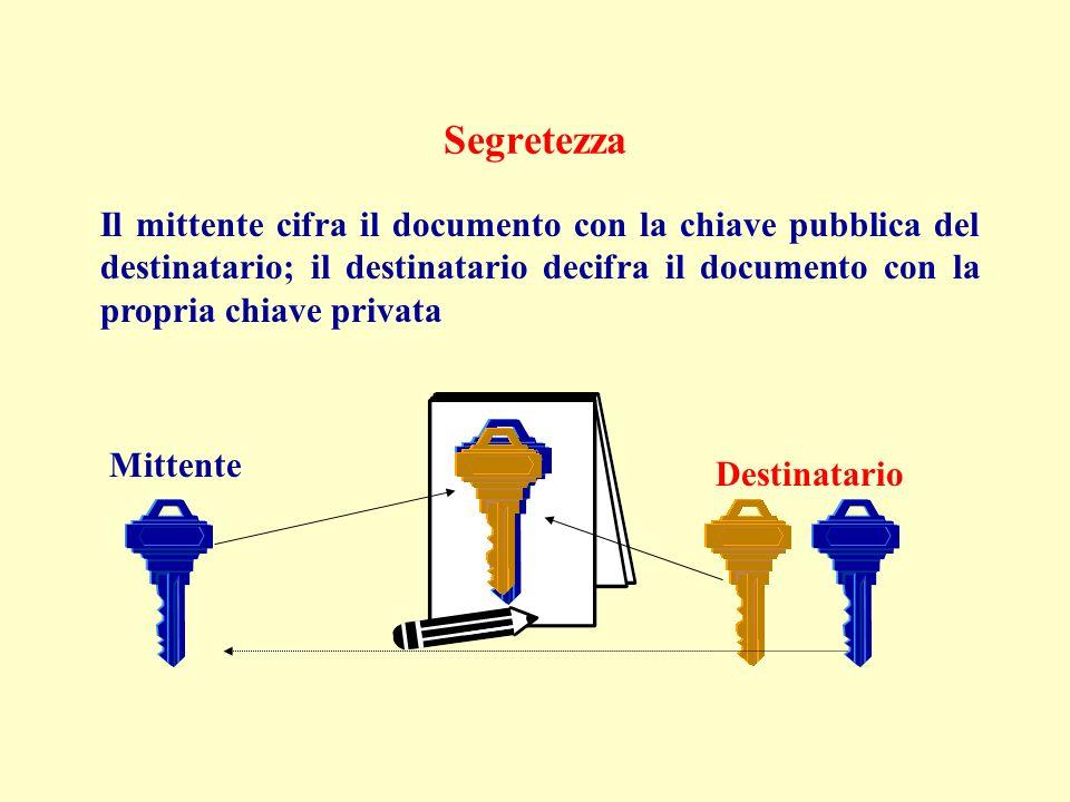 Segretezza Il mittente cifra il documento con la chiave pubblica del destinatario; il destinatario decifra il documento con la propria chiave privata.