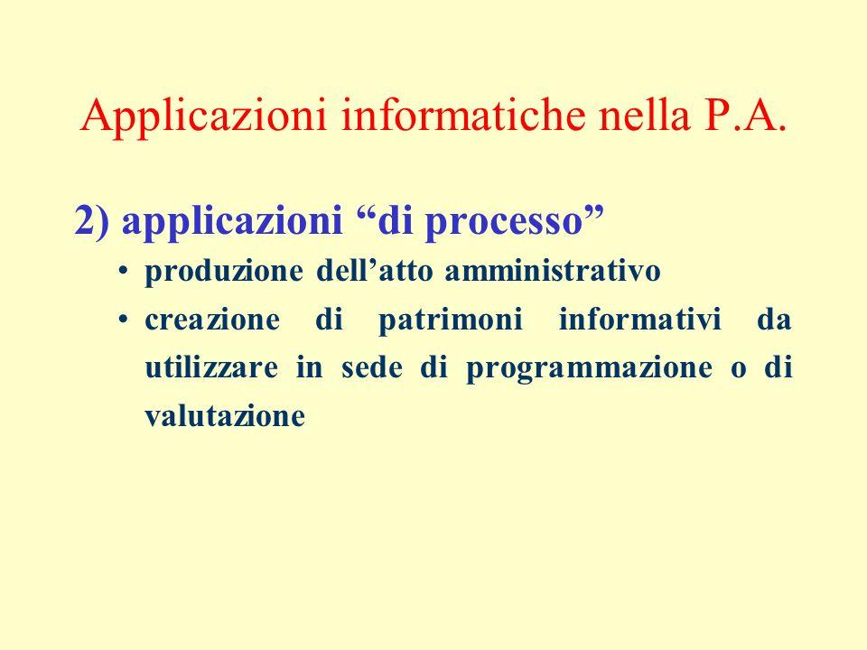 Applicazioni informatiche nella P.A.