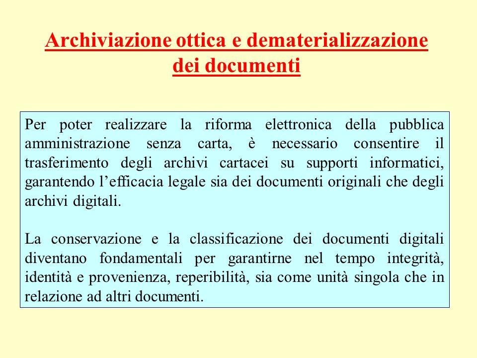 Archiviazione ottica e dematerializzazione dei documenti