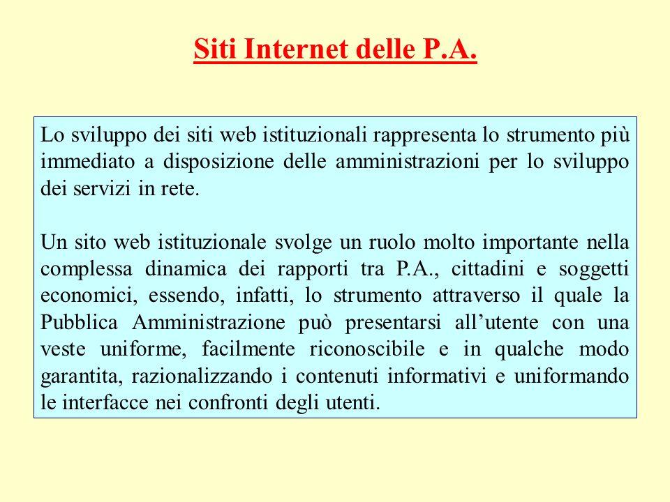 Siti Internet delle P.A.