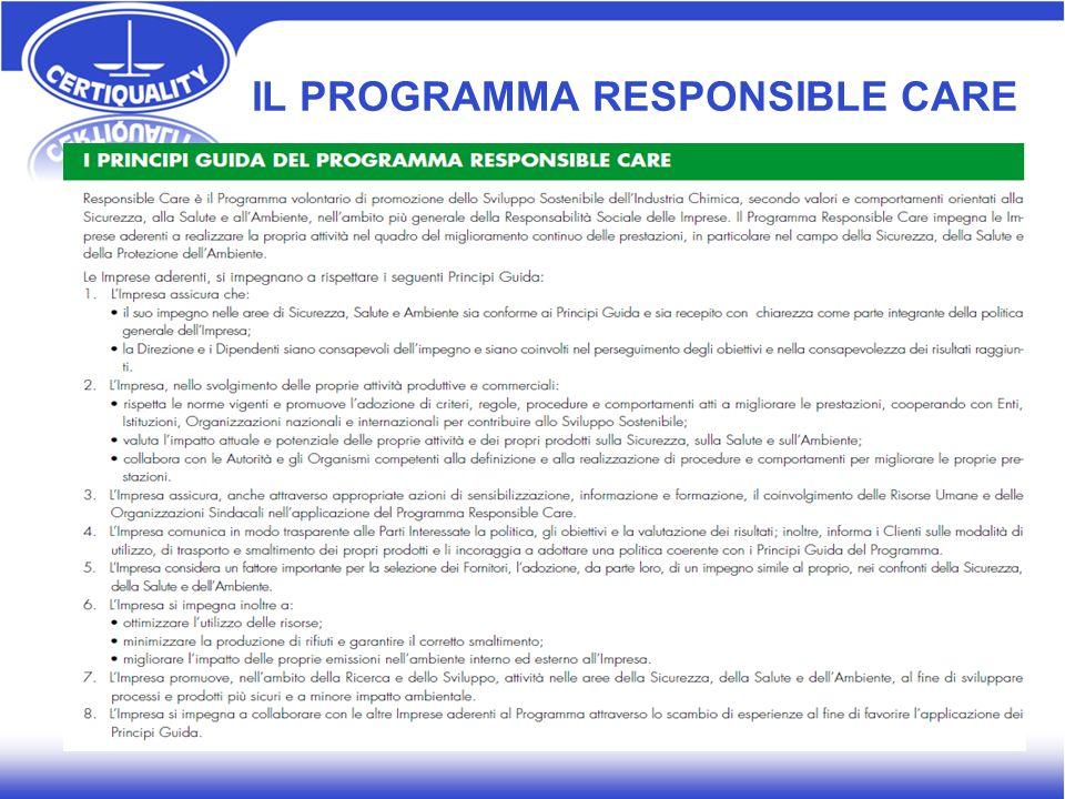IL PROGRAMMA RESPONSIBLE CARE