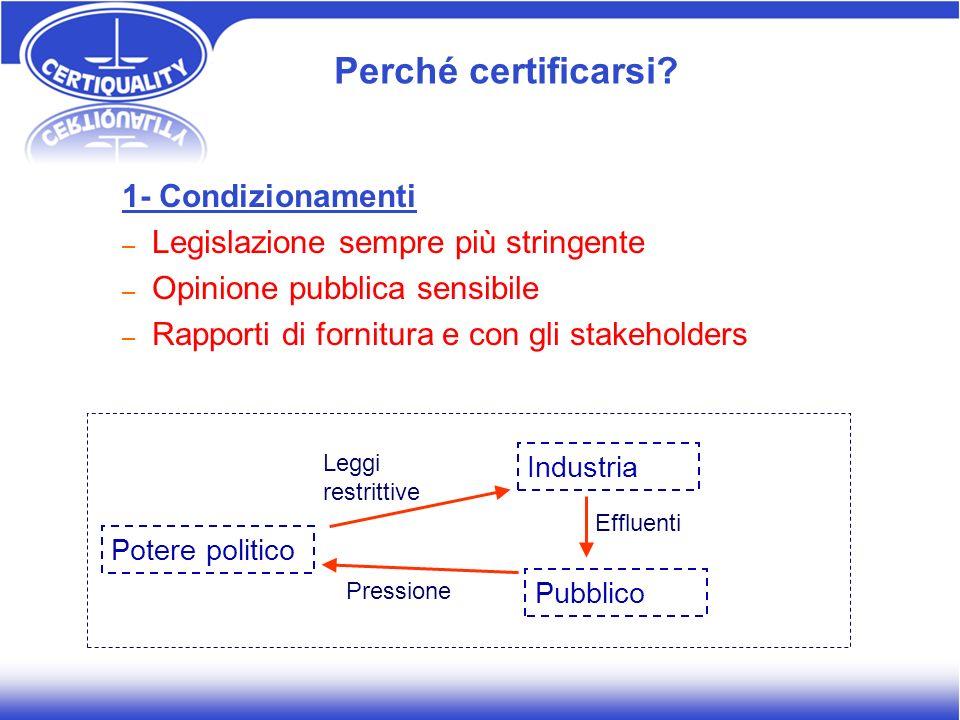 Perché certificarsi 1- Condizionamenti