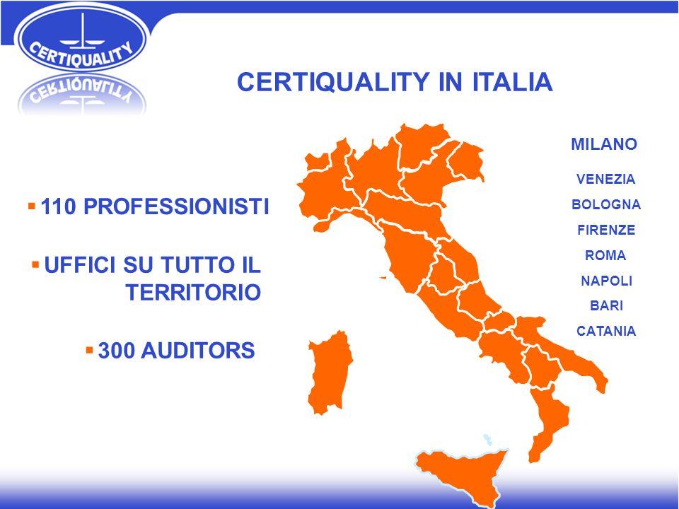 CERTIQUALITY IN ITALIA