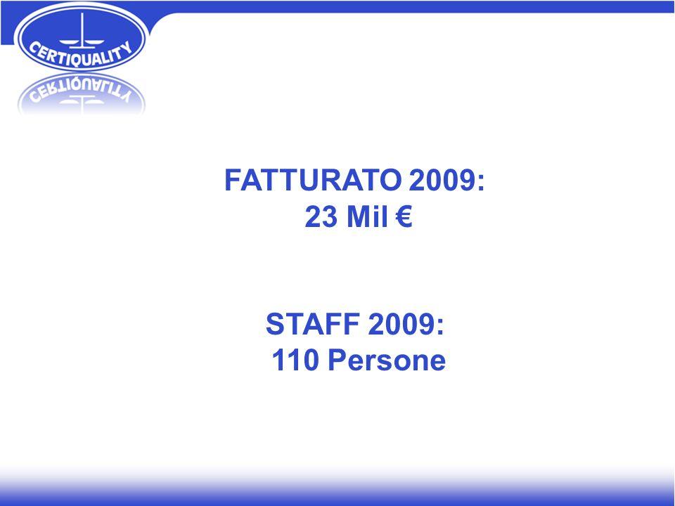 FATTURATO 2009: 23 Mil € STAFF 2009: 110 Persone