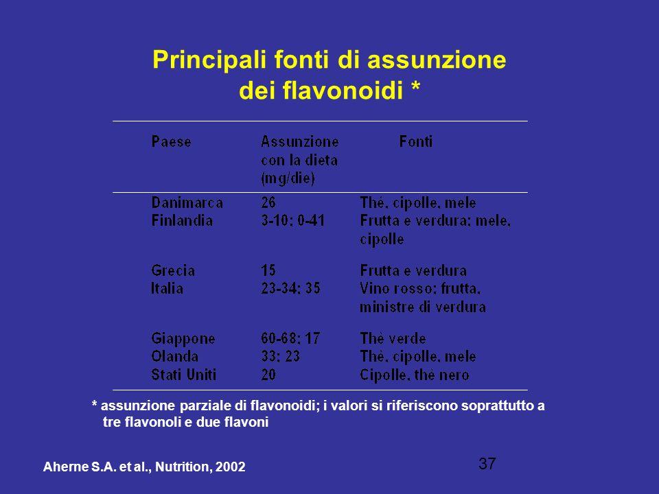 Principali fonti di assunzione dei flavonoidi *