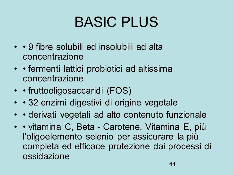 BASIC PLUS • 9 fibre solubili ed insolubili ad alta concentrazione