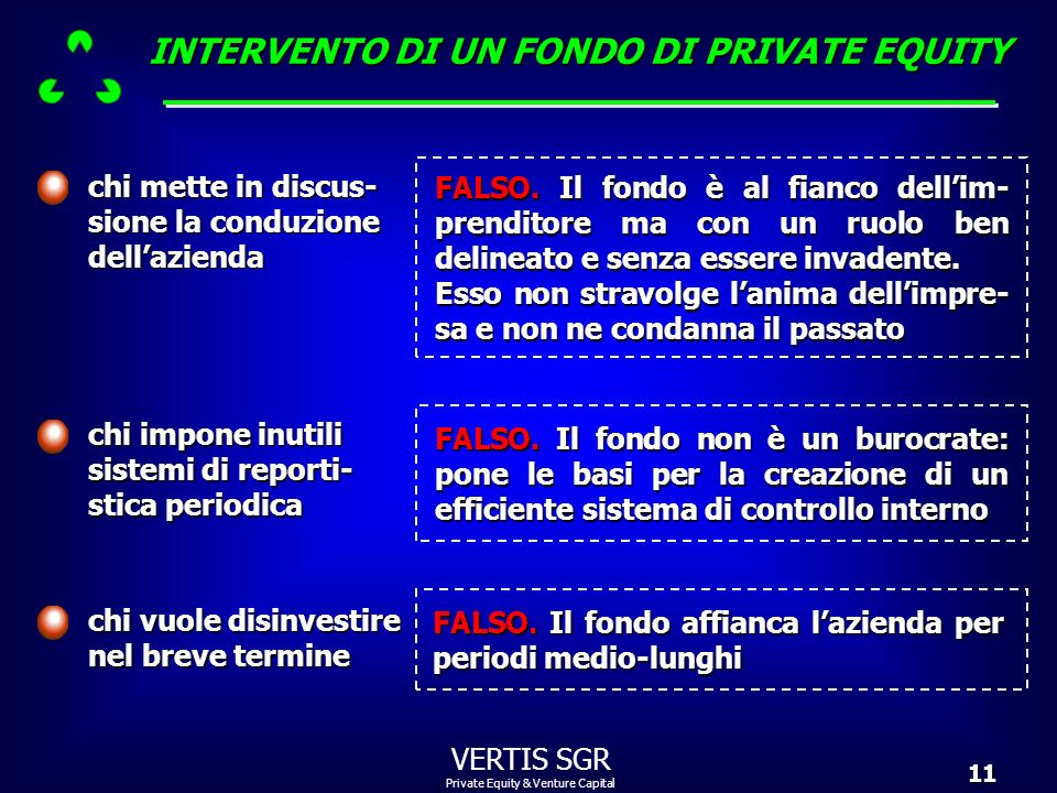 INTERVENTO DI UN FONDO DI PRIVATE EQUITY