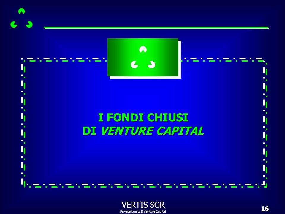 I FONDI CHIUSI DI VENTURE CAPITAL