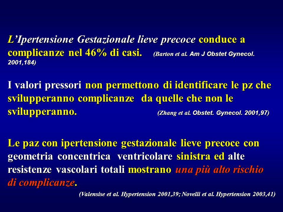 L'Ipertensione Gestazionale lieve precoce conduce a complicanze nel 46% di casi. (Barton et al. Am J Obstet Gynecol. 2001,184)