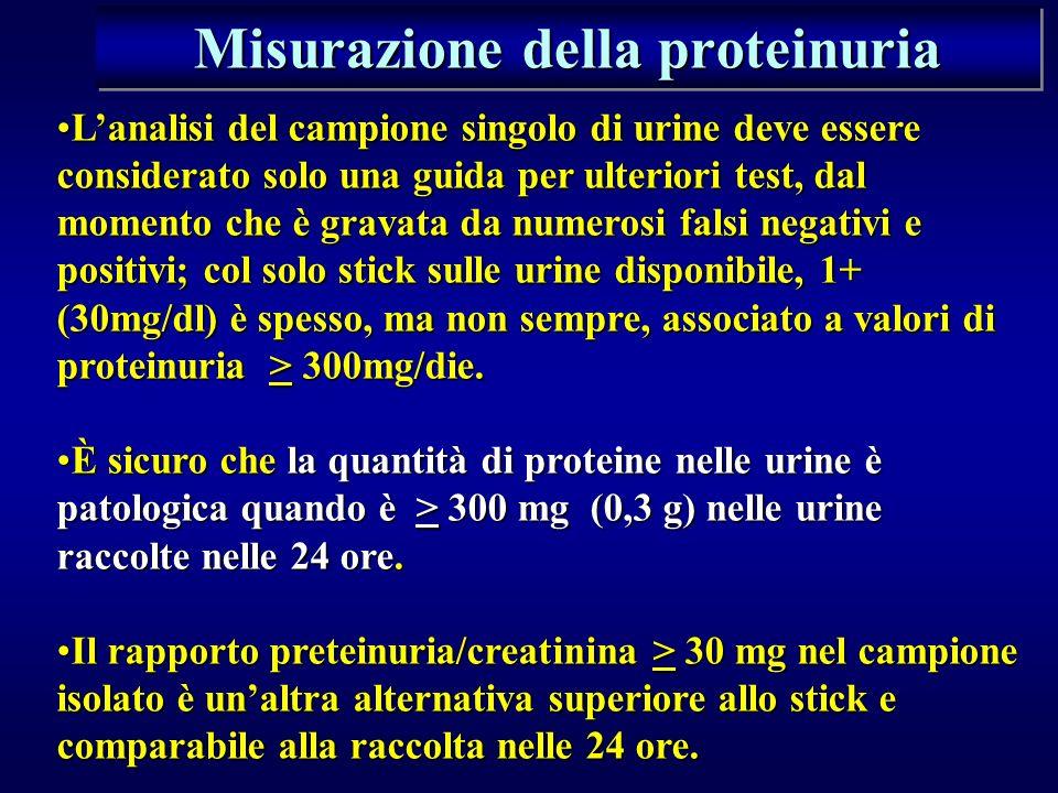 Misurazione della proteinuria