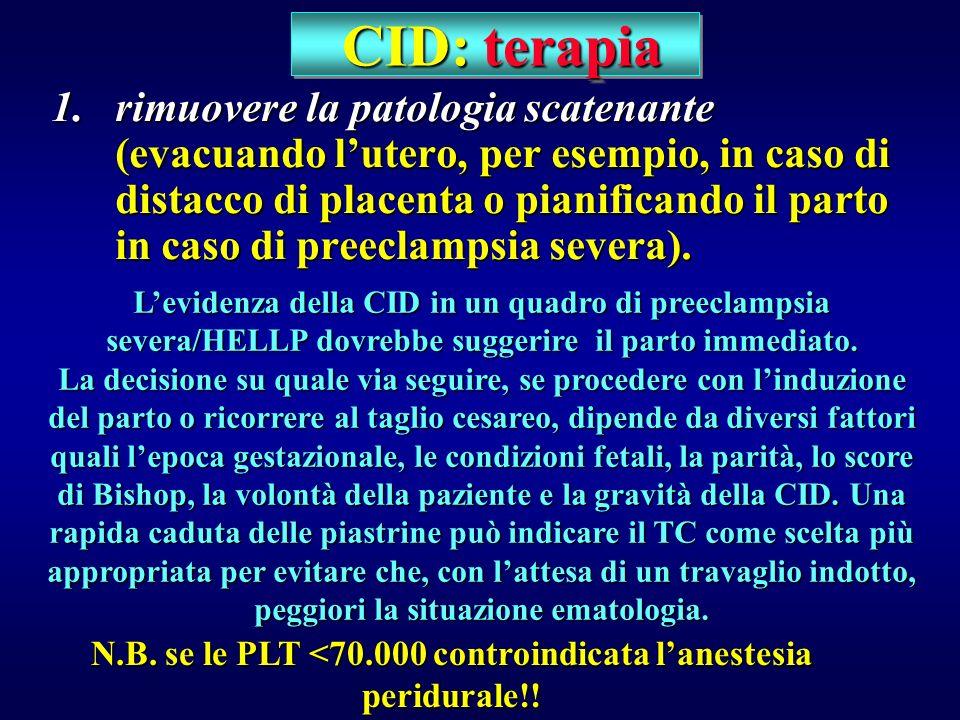 N.B. se le PLT <70.000 controindicata l'anestesia peridurale!!