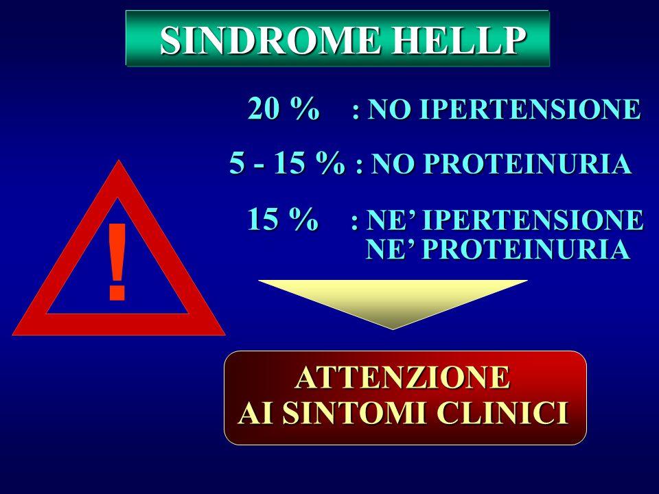 ! SINDROME HELLP 20 % : NO IPERTENSIONE 5 - 15 % : NO PROTEINURIA