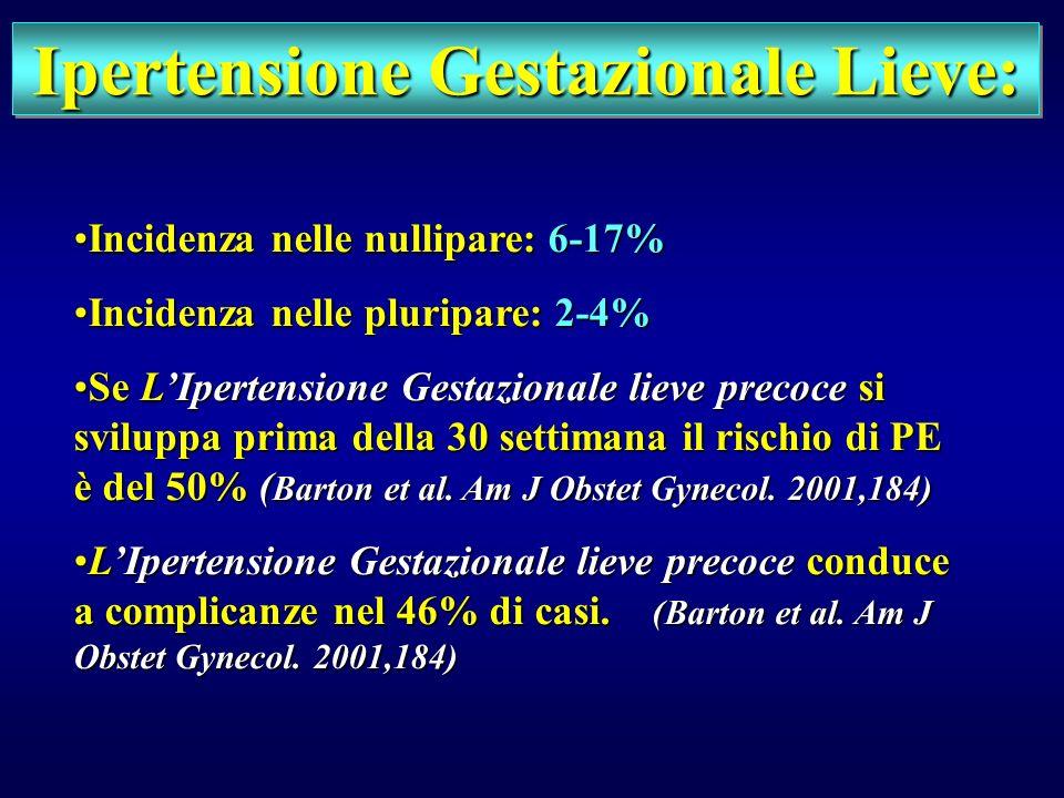 Ipertensione Gestazionale Lieve: