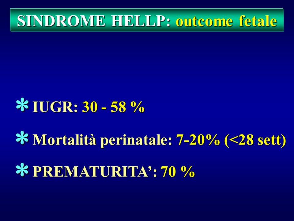 SINDROME HELLP: outcome fetale