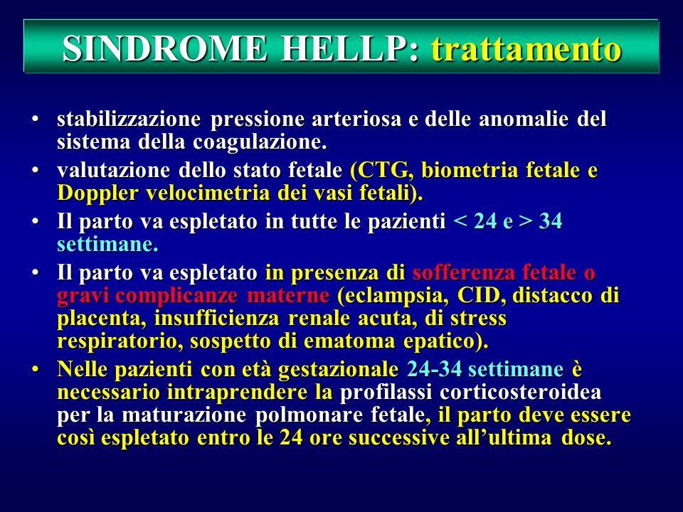 SINDROME HELLP: trattamento