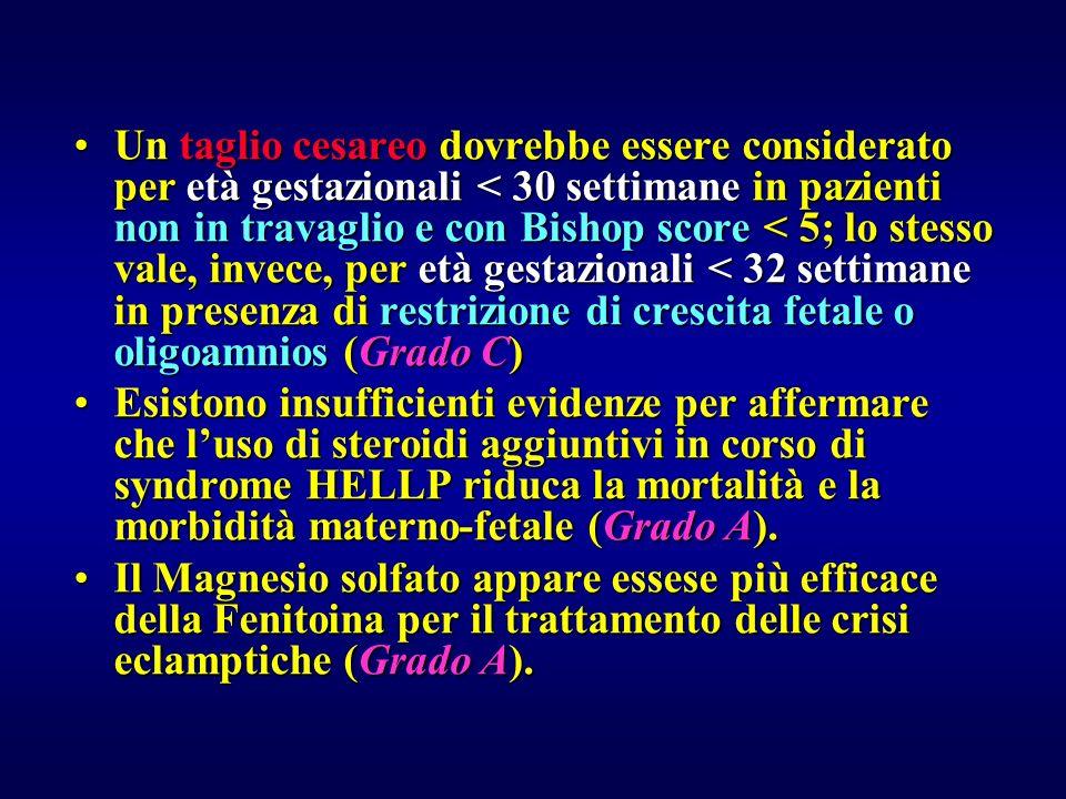 Un taglio cesareo dovrebbe essere considerato per età gestazionali < 30 settimane in pazienti non in travaglio e con Bishop score < 5; lo stesso vale, invece, per età gestazionali < 32 settimane in presenza di restrizione di crescita fetale o oligoamnios (Grado C)