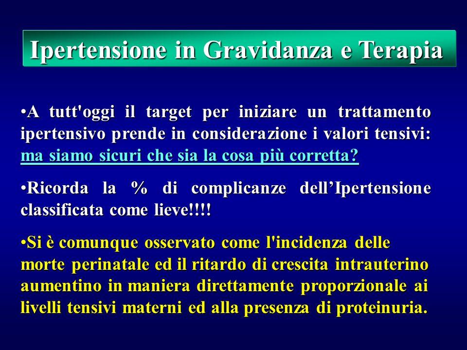 Ipertensione in Gravidanza e Terapia