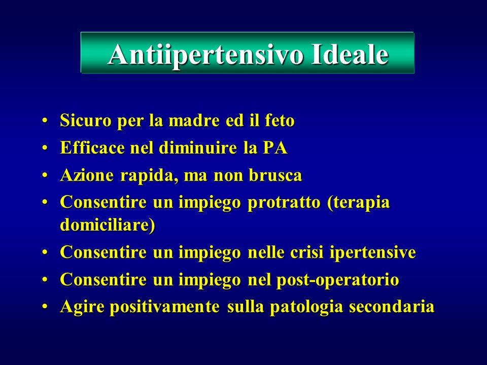 Antiipertensivo Ideale